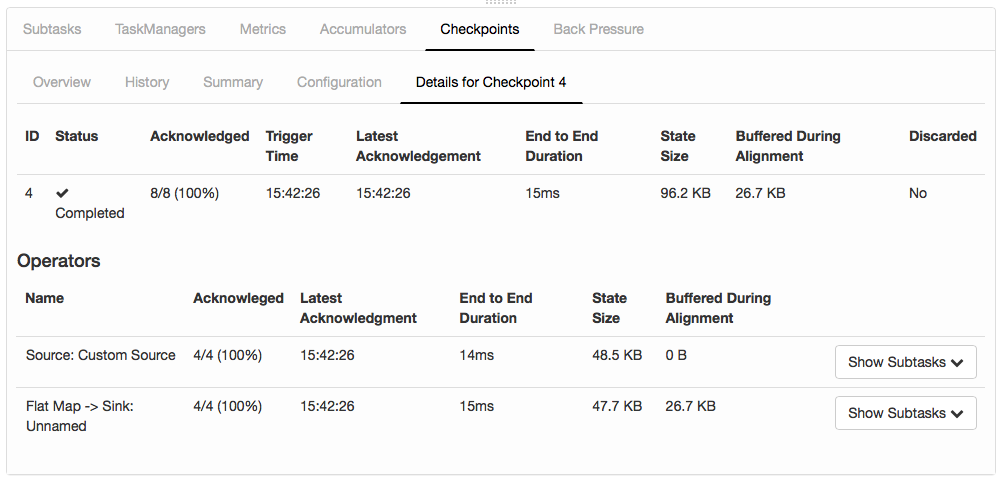 Checkpoint Monitoring: Details